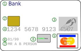financial Crime bankcard