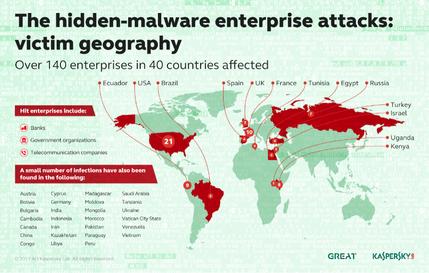 Kaspersky fev 2017 hidden malware