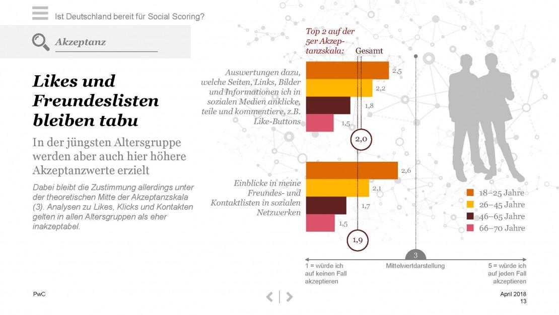 studie-ist-deutschland-bereit-fuer-social-scoring