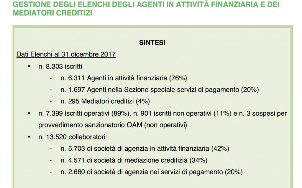 Agenti e mediatori creditizi 2017