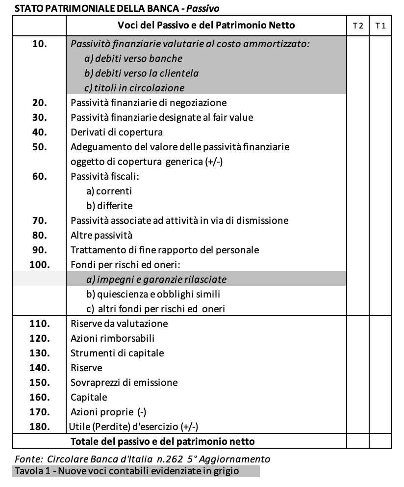IFRS9 - SPP